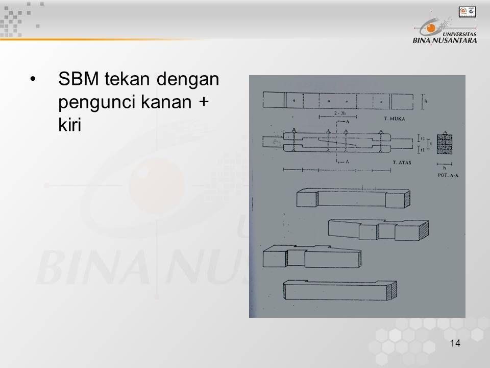 SBM tekan dengan pengunci kanan + kiri