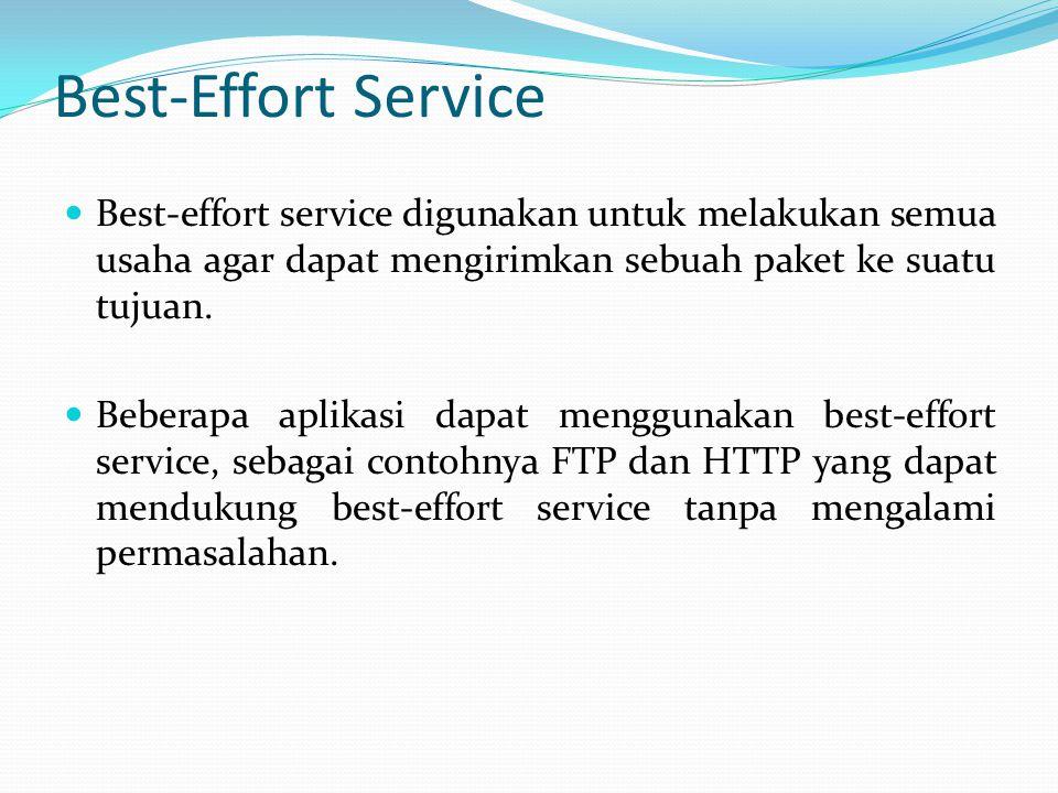 Best-Effort Service Best-effort service digunakan untuk melakukan semua usaha agar dapat mengirimkan sebuah paket ke suatu tujuan.