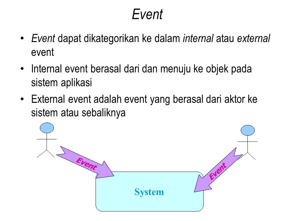 Event Event dapat dikategorikan ke dalam internal atau external event