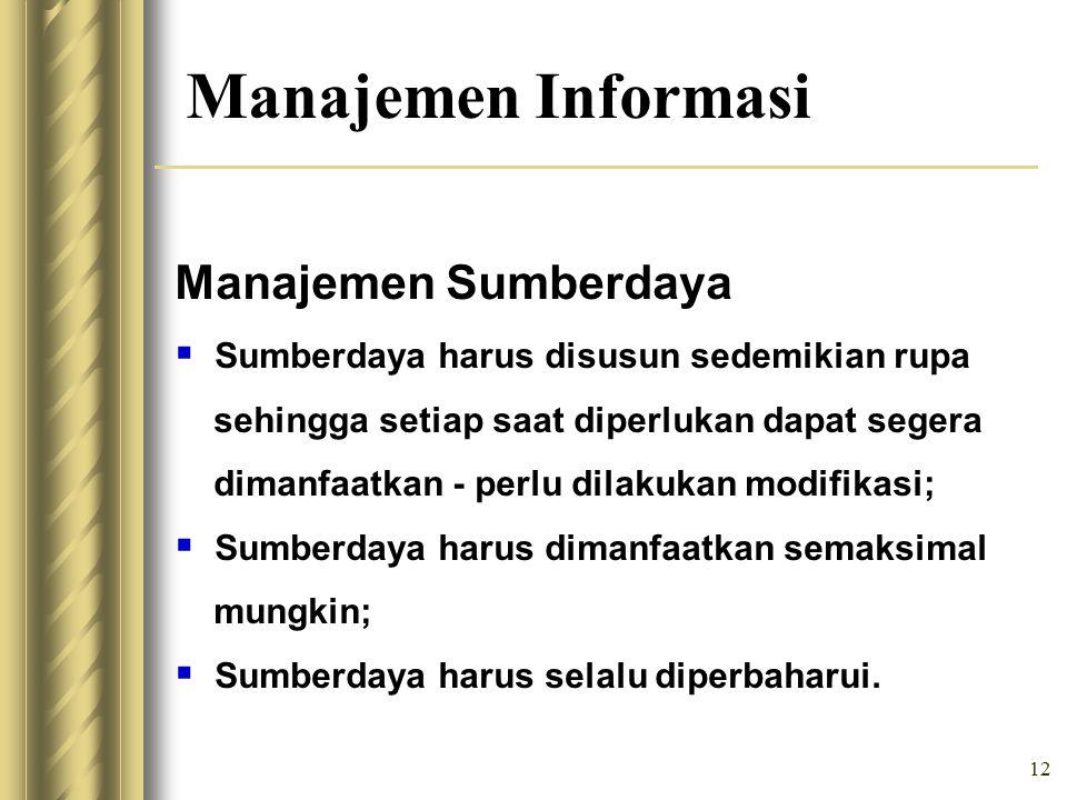 Manajemen Informasi Manajemen Sumberdaya
