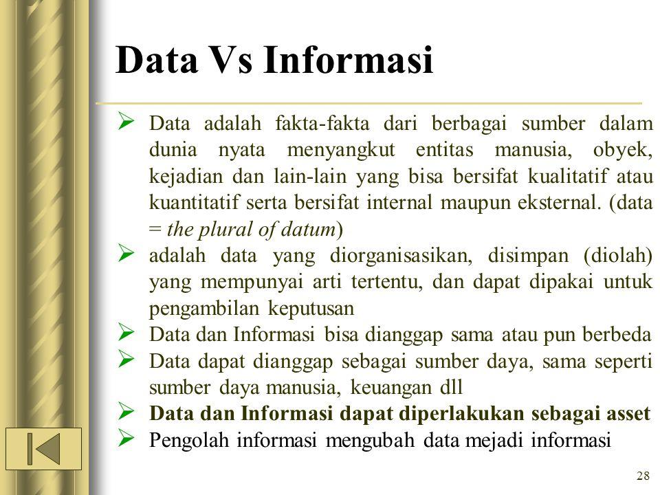 * 07/16/96. Data Vs Informasi.