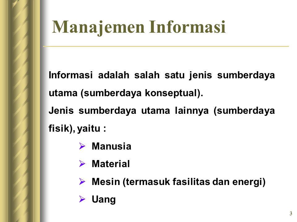 * 07/16/96. Manajemen Informasi. Informasi adalah salah satu jenis sumberdaya utama (sumberdaya konseptual).