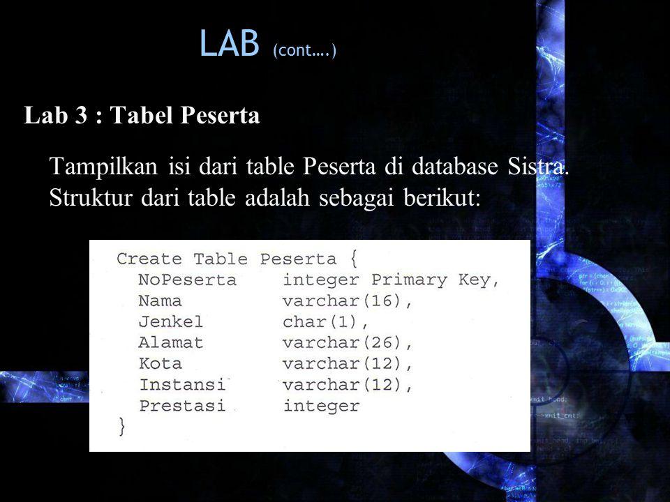 LAB (cont….) Lab 3 : Tabel Peserta
