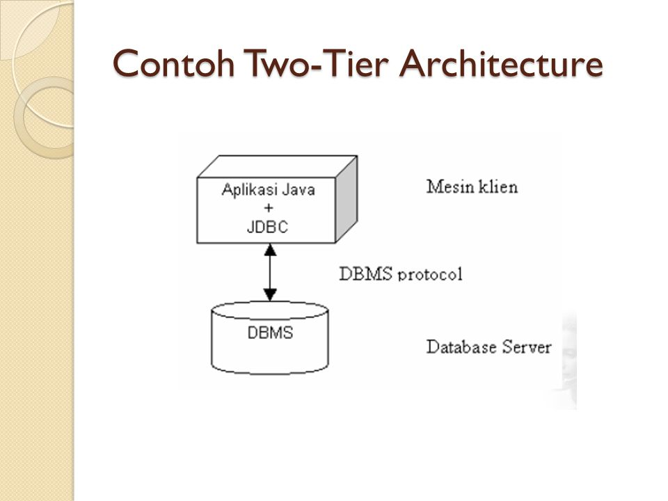 Contoh Two-Tier Architecture