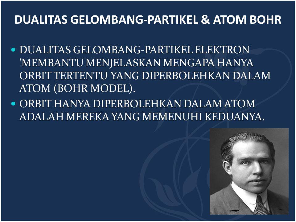 DUALITAS GELOMBANG-PARTIKEL & ATOM BOHR