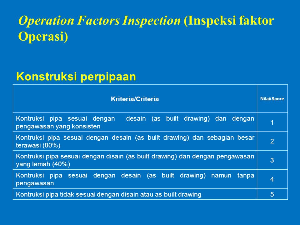 Operation Factors Inspection (Inspeksi faktor Operasi)