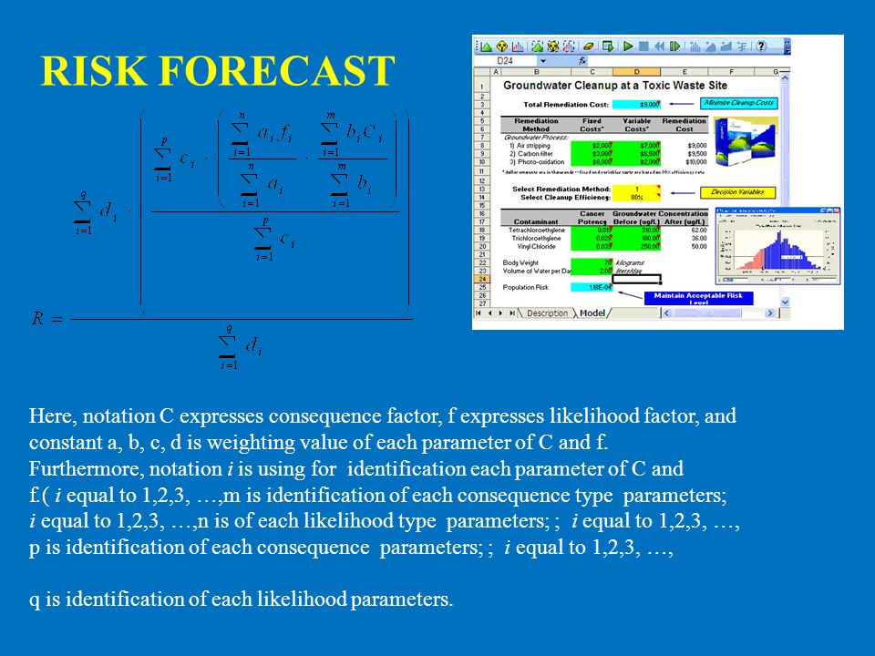 RISK FORECAST Here, notation C expresses consequence factor, f expresses likelihood factor, and.