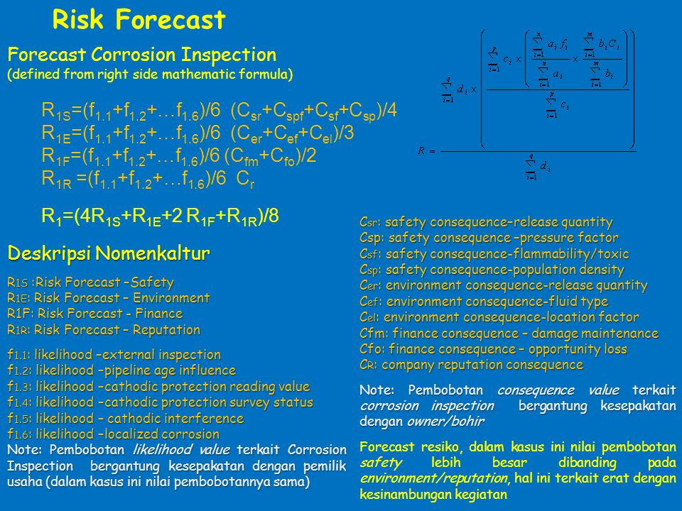Risk Forecast Forecast Corrosion Inspection