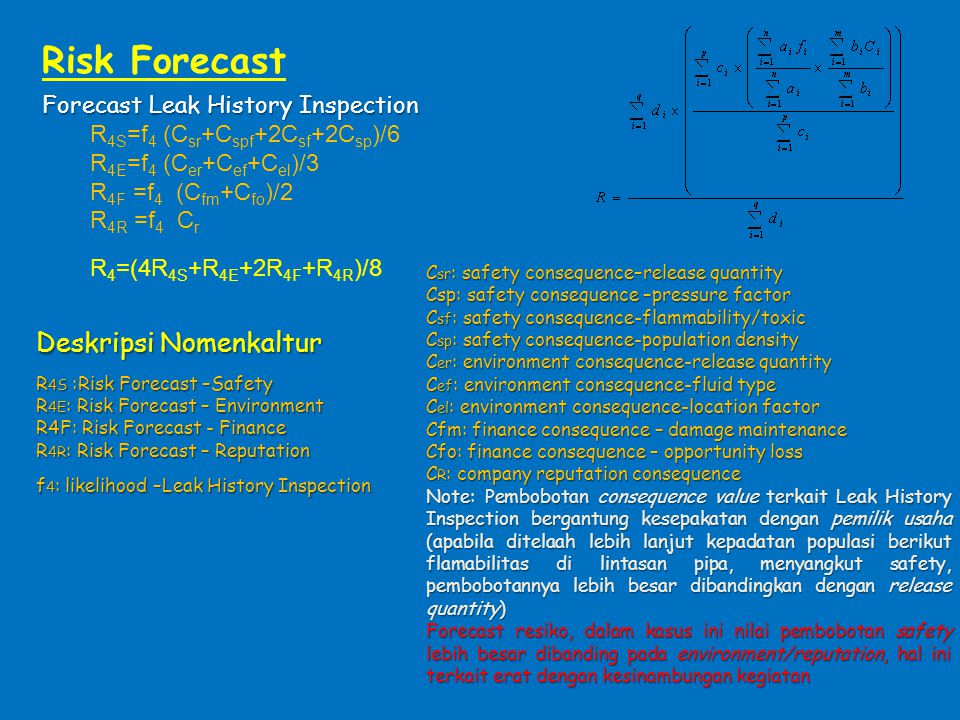 Risk Forecast Deskripsi Nomenkaltur Forecast Leak History Inspection
