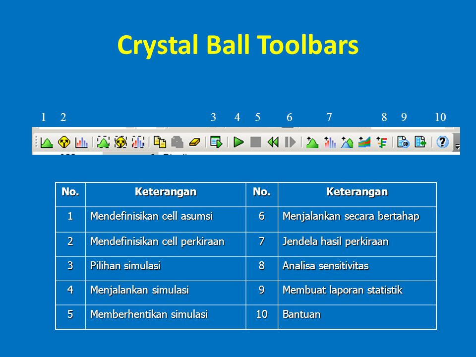 Crystal Ball Toolbars 1 2 3 4 5 6 7 8 9 10 No. Keterangan 1