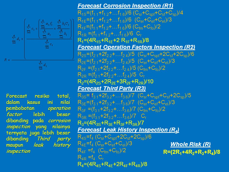 Forecast Corrosion Inspection (R1)