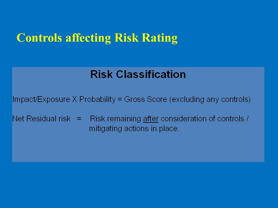 Controls affecting Risk Rating