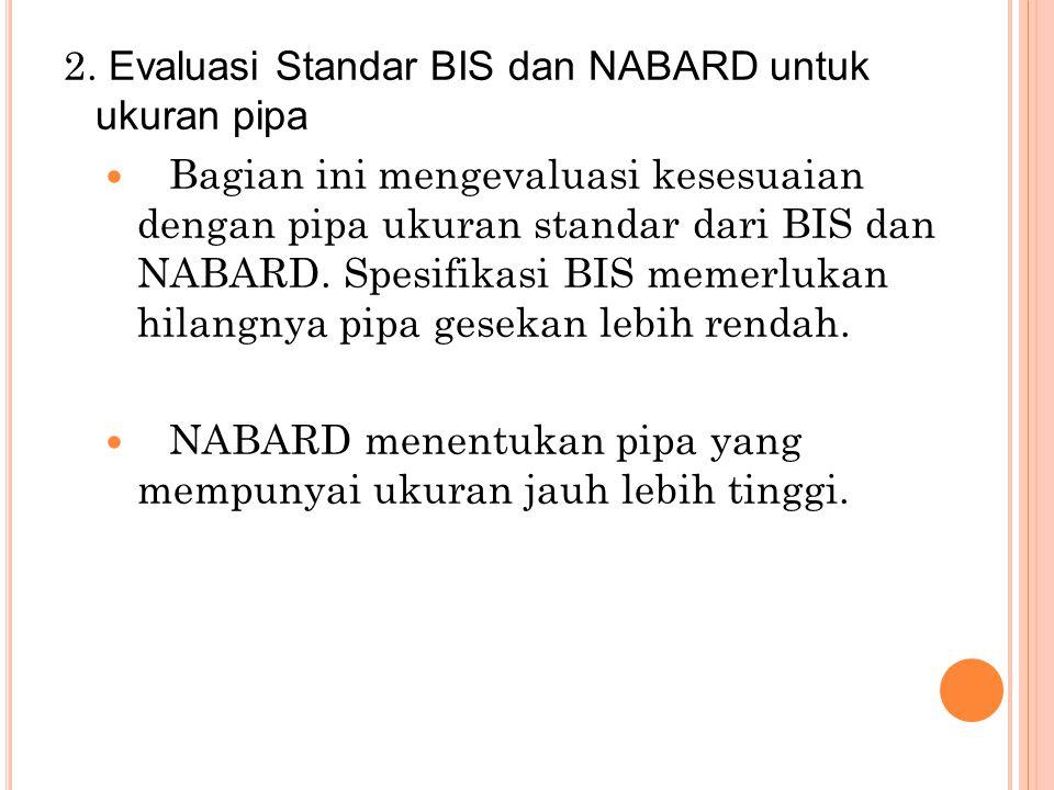 2. Evaluasi Standar BIS dan NABARD untuk ukuran pipa