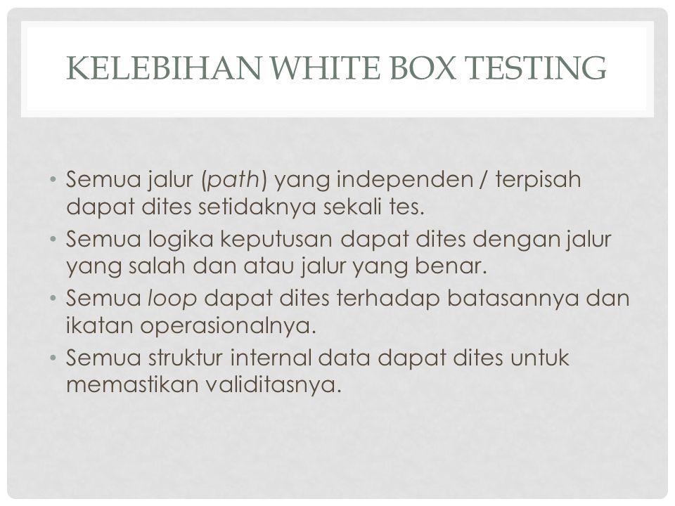 Kelebihan white box testing