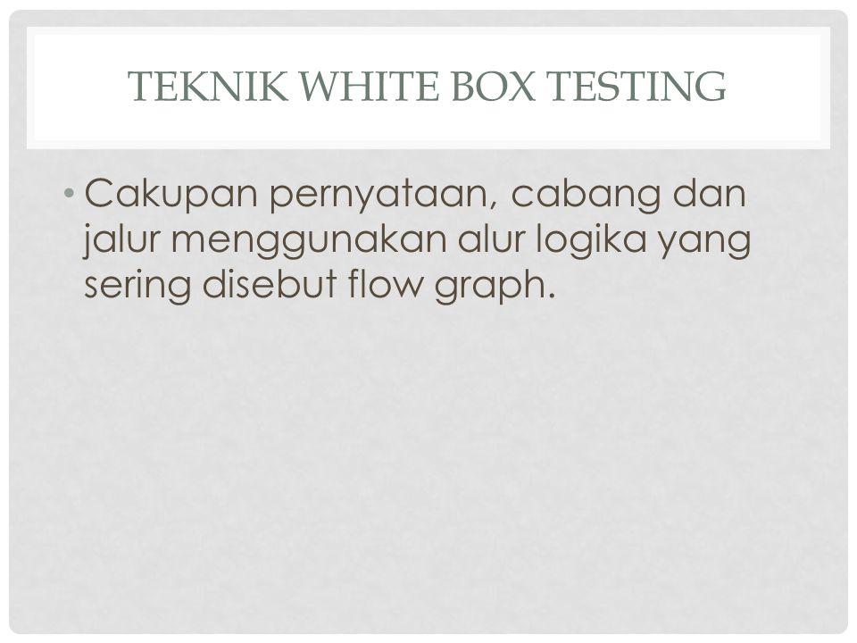 Teknik White Box Testing