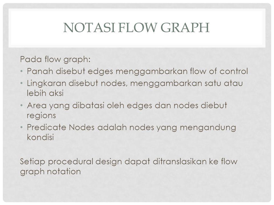Notasi flow graph Pada flow graph: