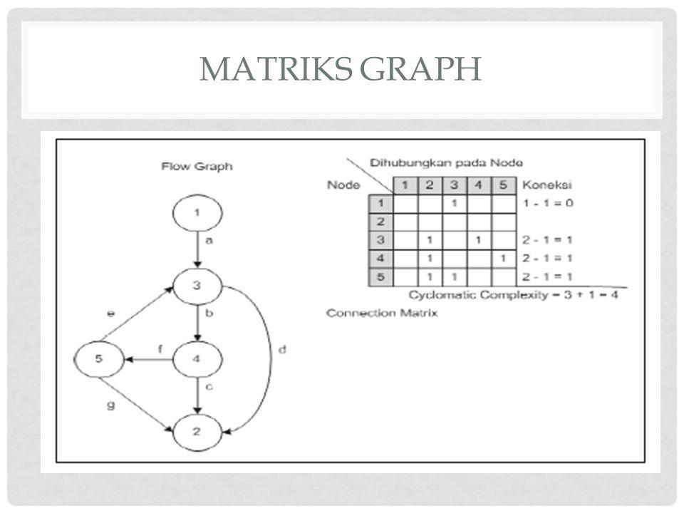 Matriks graph