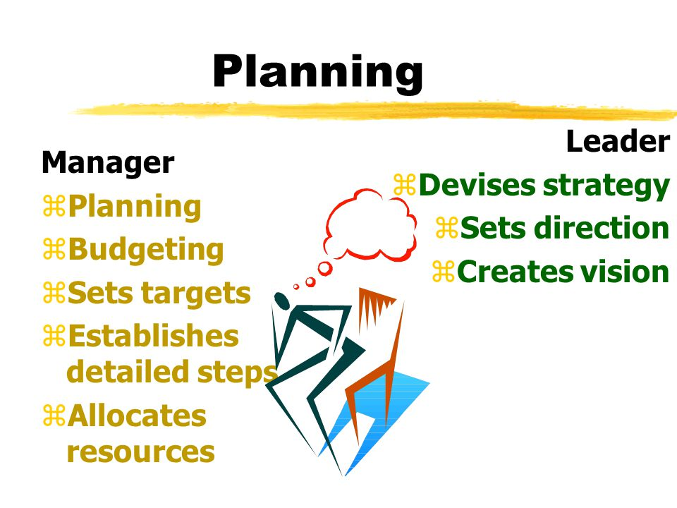 Planning Leader Devises strategy Manager Planning Sets direction