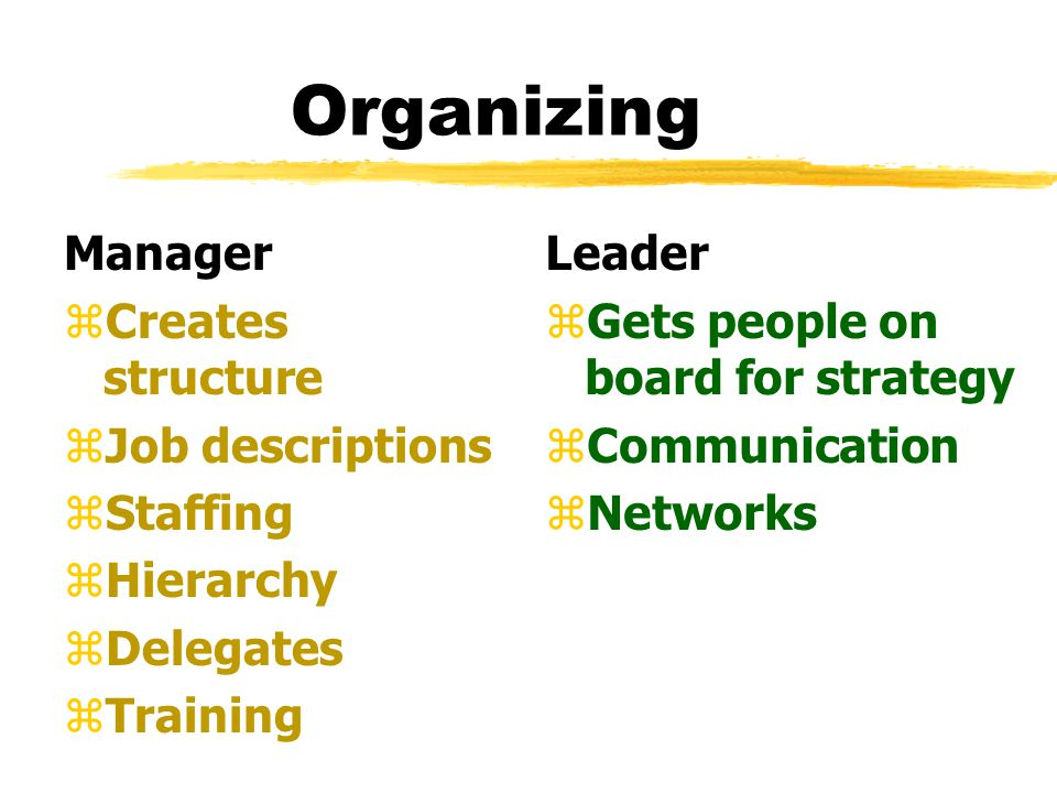 Organizing Manager Creates structure Job descriptions Staffing