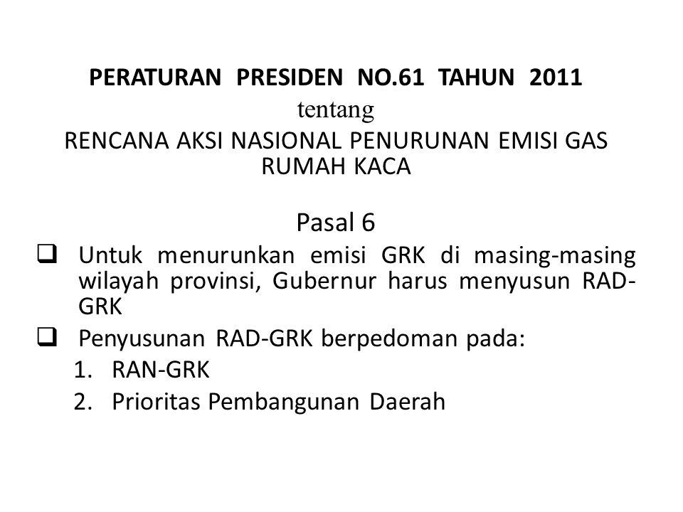 PERATURAN PRESIDEN NO.61 TAHUN 2011