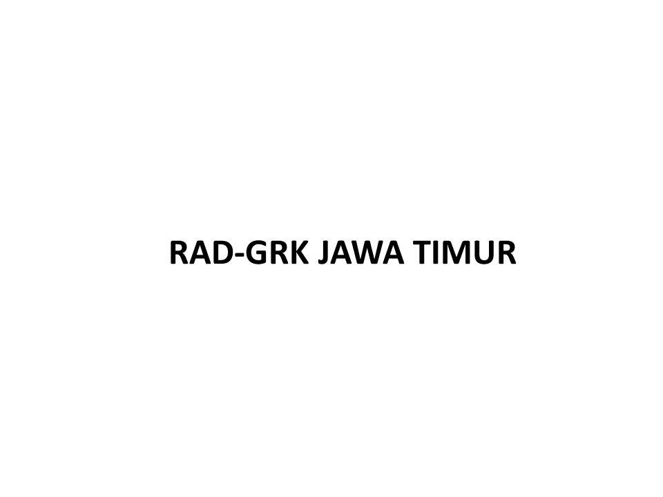 RAD-GRK JAWA TIMUR
