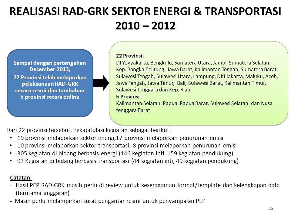 REALISASI RAD-GRK SEKTOR ENERGI & TRANSPORTASI 2010 – 2012