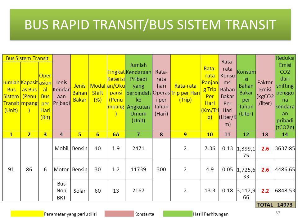 BUS RAPID TRANSIT/BUS SISTEM TRANSIT