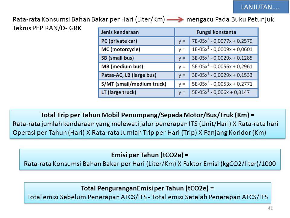 Total Trip per Tahun Mobil Penumpang/Sepeda Motor/Bus/Truk (Km) =