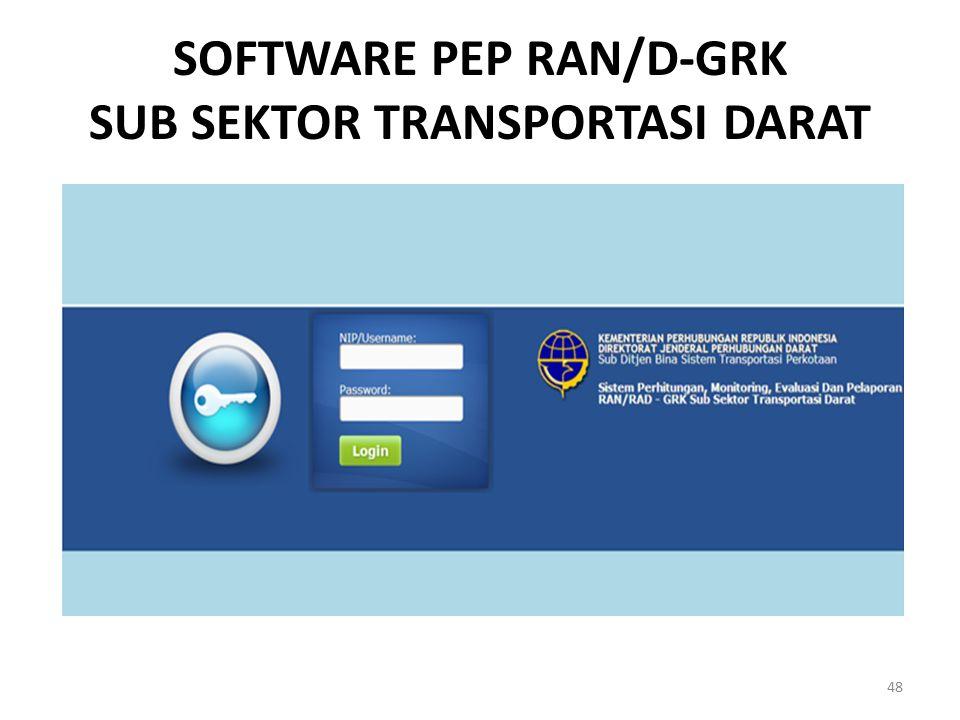 SOFTWARE PEP RAN/D-GRK SUB SEKTOR TRANSPORTASI DARAT