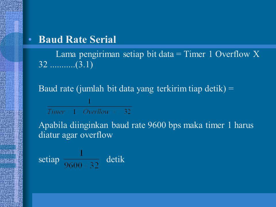 Baud Rate Serial Lama pengiriman setiap bit data = Timer 1 Overflow X 32 ...........(3.1) Baud rate (jumlah bit data yang terkirim tiap detik) =
