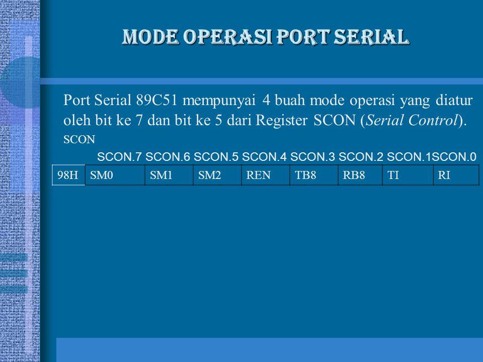 Mode Operasi Port Serial