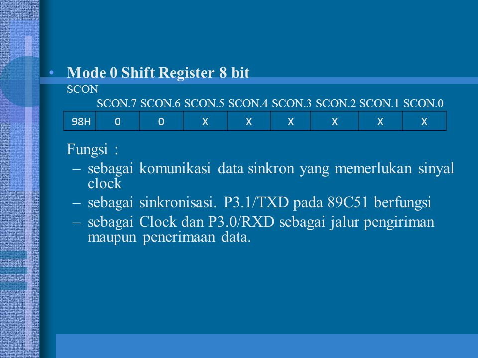 Mode 0 Shift Register 8 bit