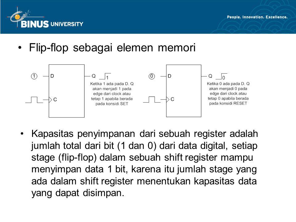 Flip-flop sebagai elemen memori