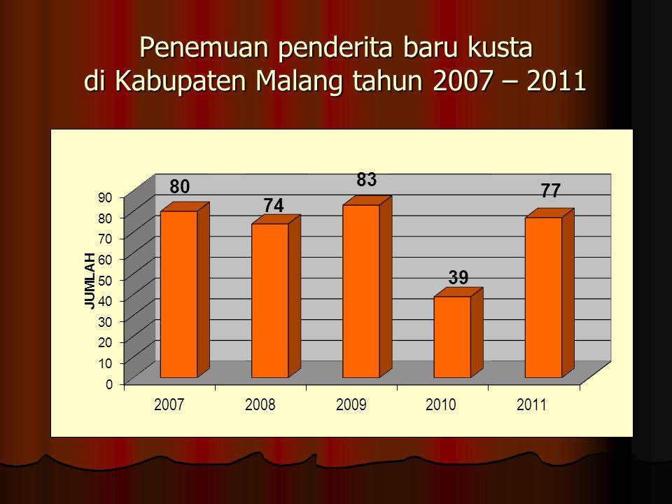 Penemuan penderita baru kusta di Kabupaten Malang tahun 2007 – 2011
