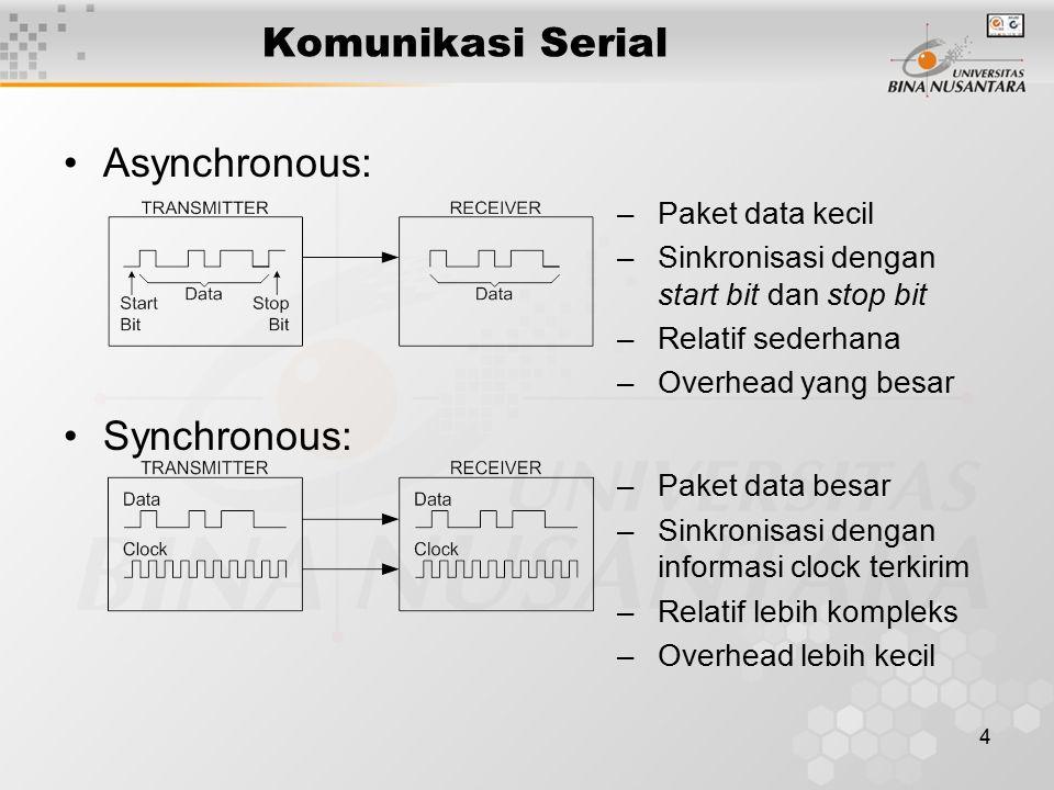 Komunikasi Serial Asynchronous: Synchronous: Paket data kecil