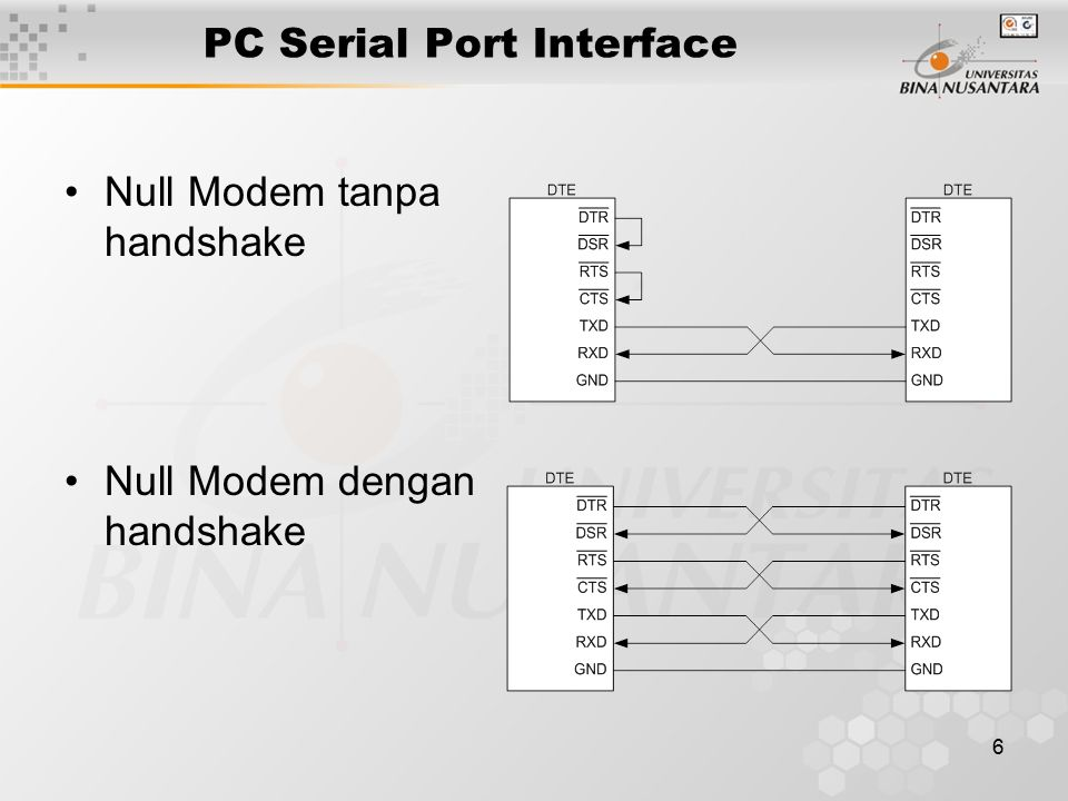 PC Serial Port Interface