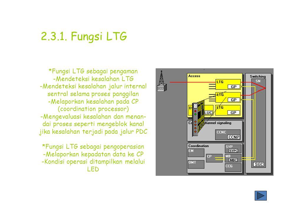 2.3.1. Fungsi LTG