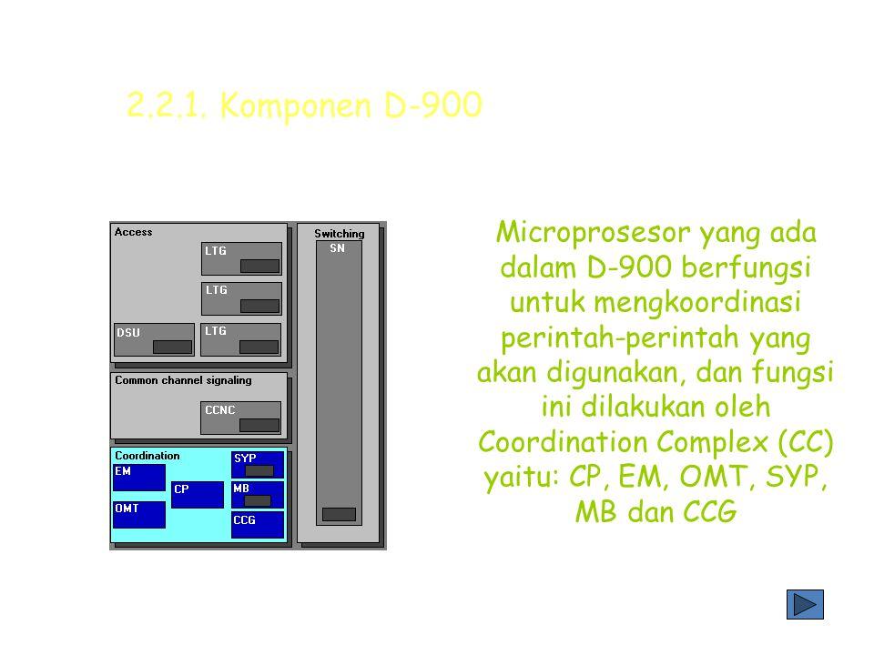 2.2.1. Komponen D-900