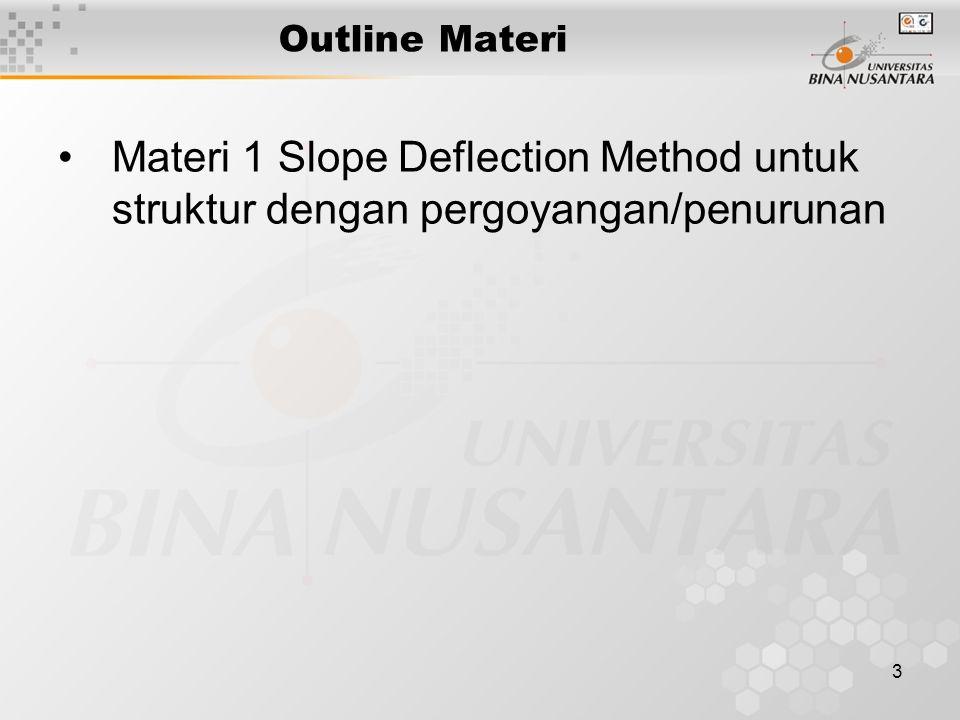 Outline Materi Materi 1 Slope Deflection Method untuk struktur dengan pergoyangan/penurunan