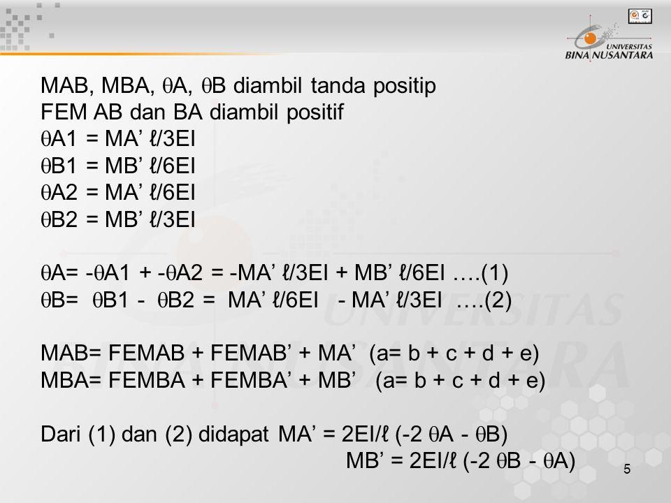 MAB, MBA, A, B diambil tanda positip