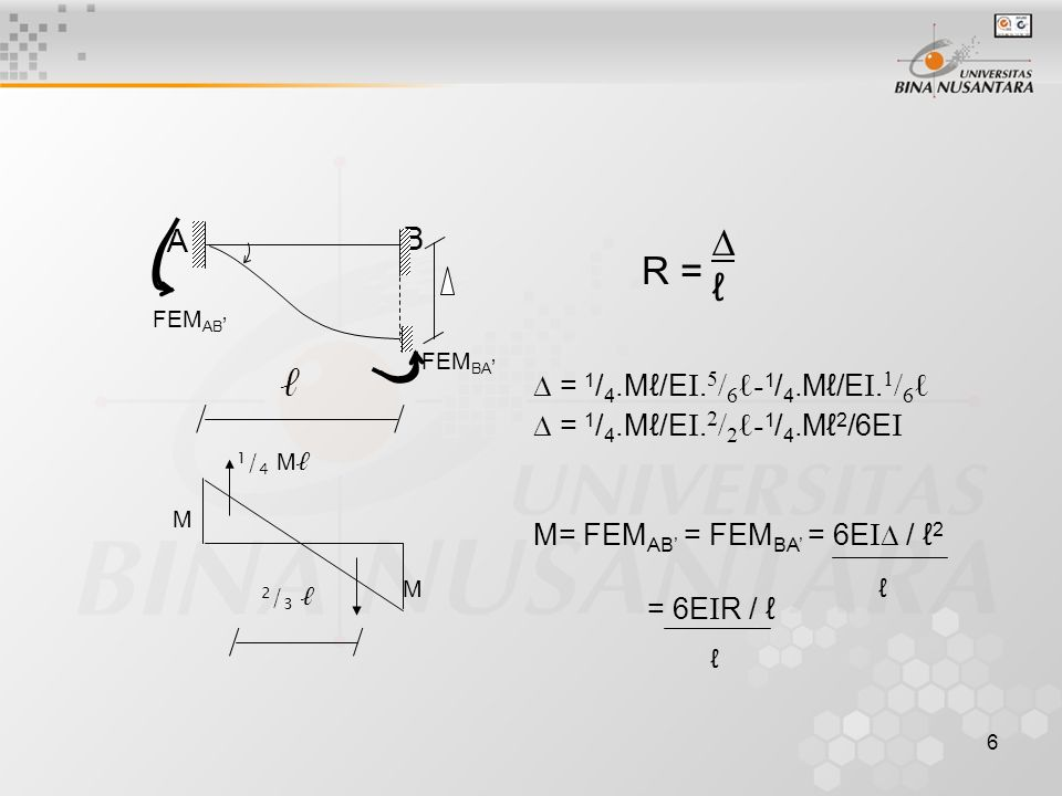  ℓ R = A B ℓ  = 1/4.Mℓ/EI.5/6ℓ-1/4.Mℓ/EI.1/6ℓ