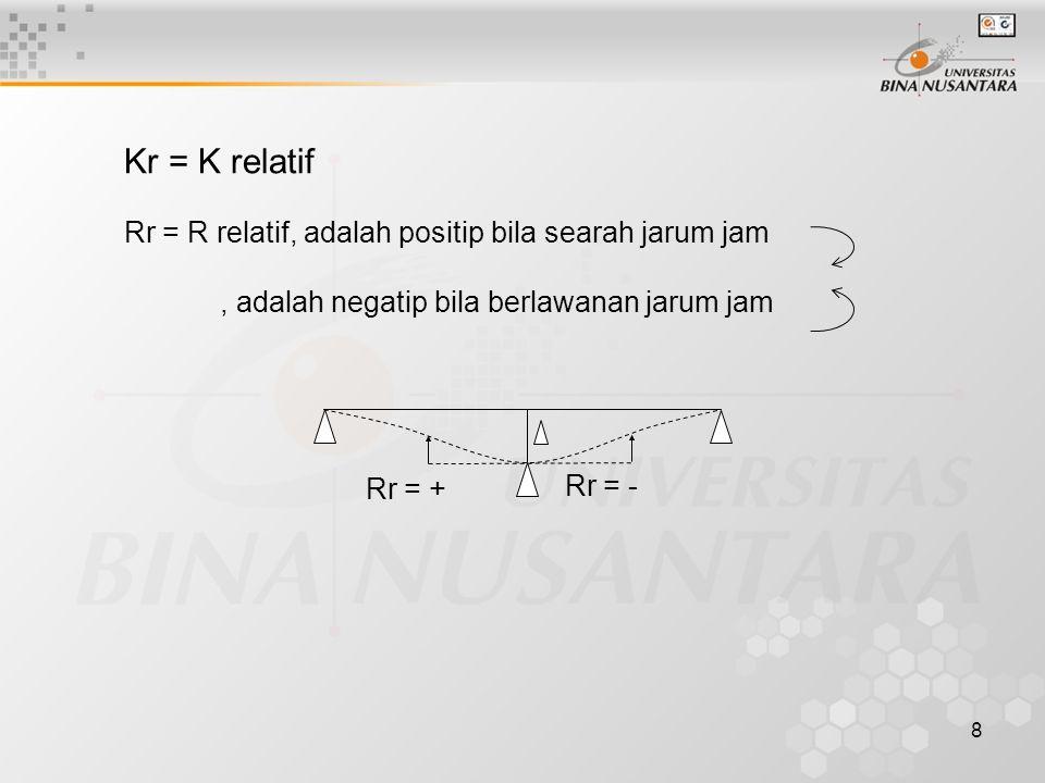 Kr = K relatif Rr = R relatif, adalah positip bila searah jarum jam