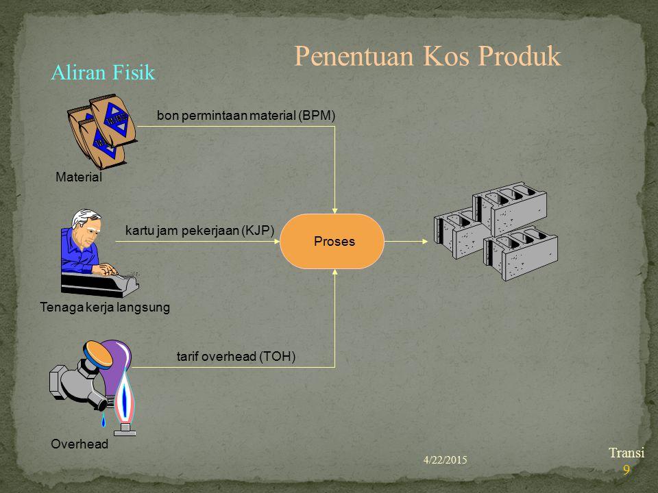 Penentuan Kos Produk Aliran Fisik bon permintaan material (BPM)
