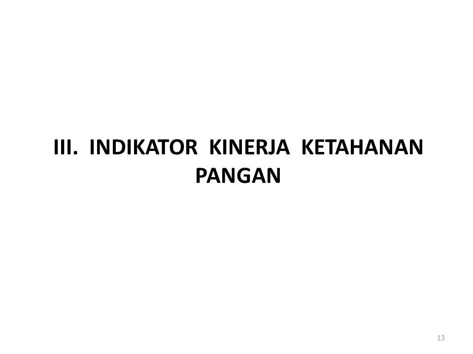III. INDIKATOR KINERJA KETAHANAN PANGAN