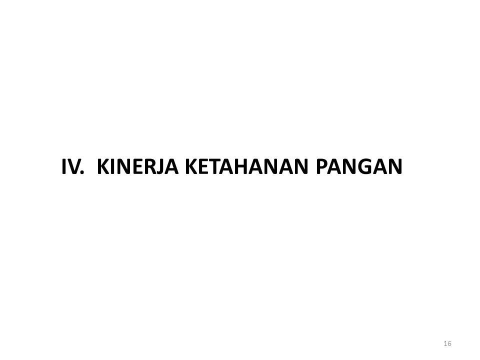 IV. KINERJA KETAHANAN PANGAN