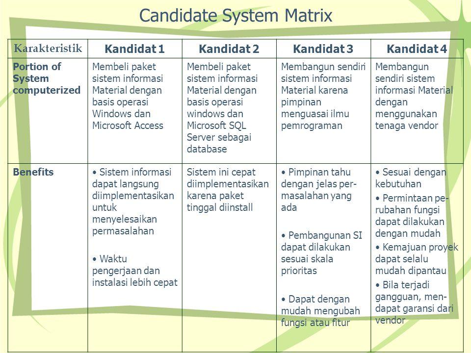 Candidate System Matrix