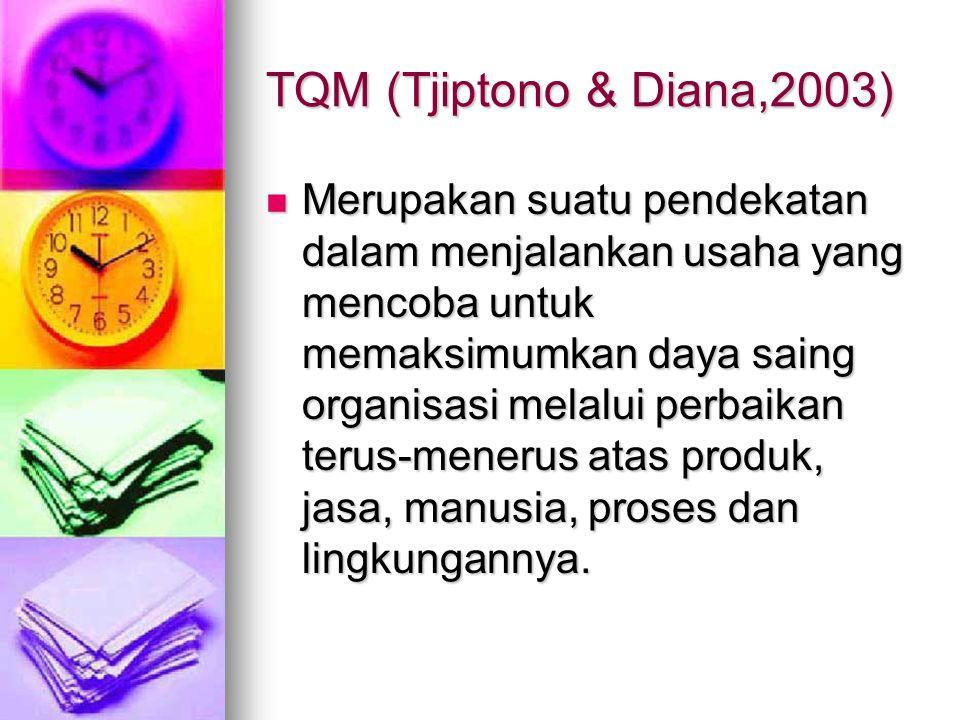 TQM (Tjiptono & Diana,2003)