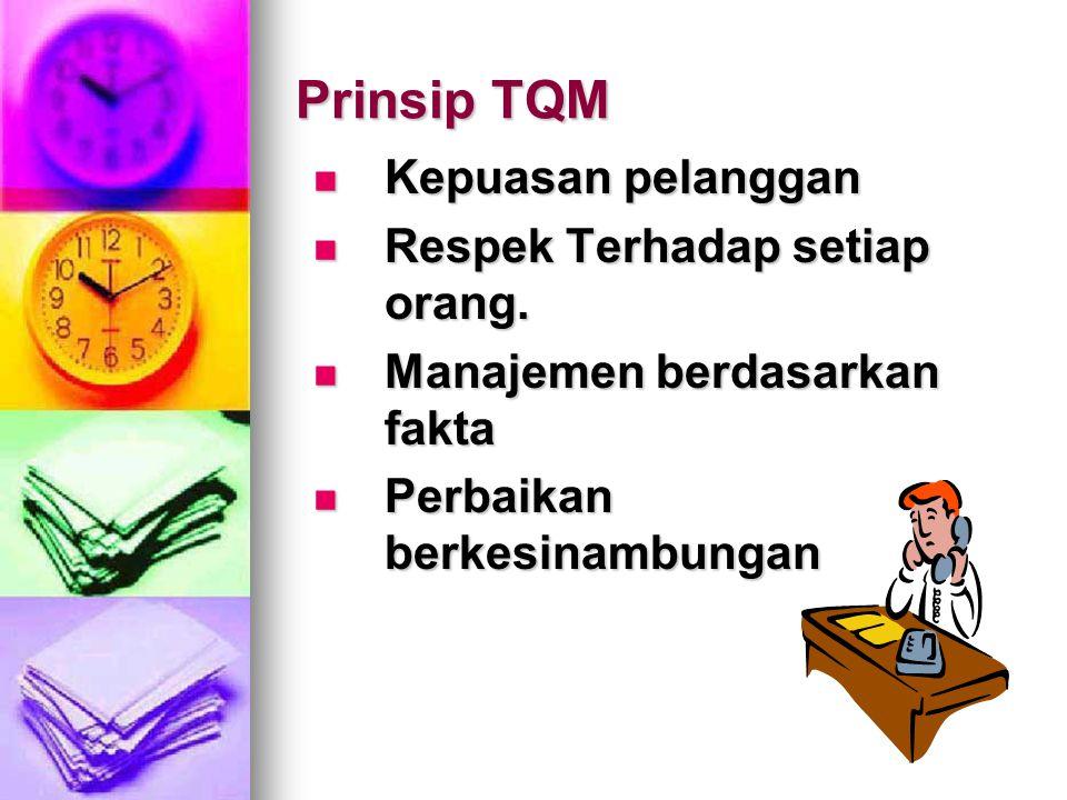 Prinsip TQM Kepuasan pelanggan Respek Terhadap setiap orang.