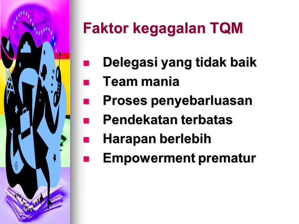 Faktor kegagalan TQM Delegasi yang tidak baik Team mania
