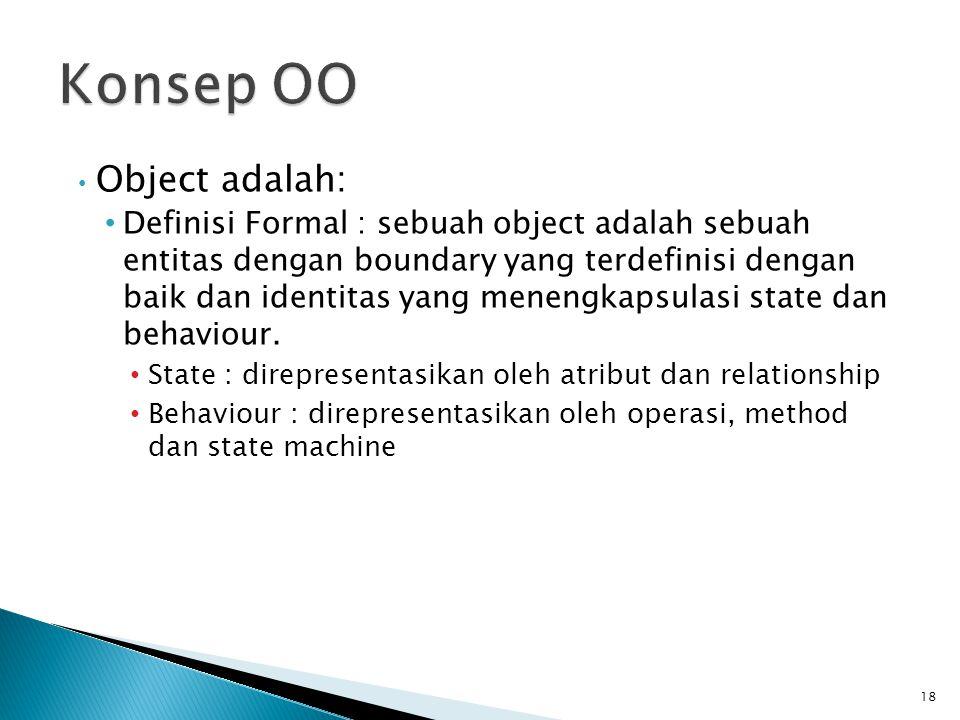 Konsep OO Object adalah: